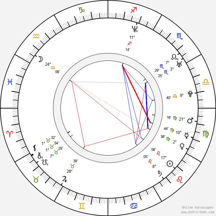 Sasha Reuther - Birth horoscope chart