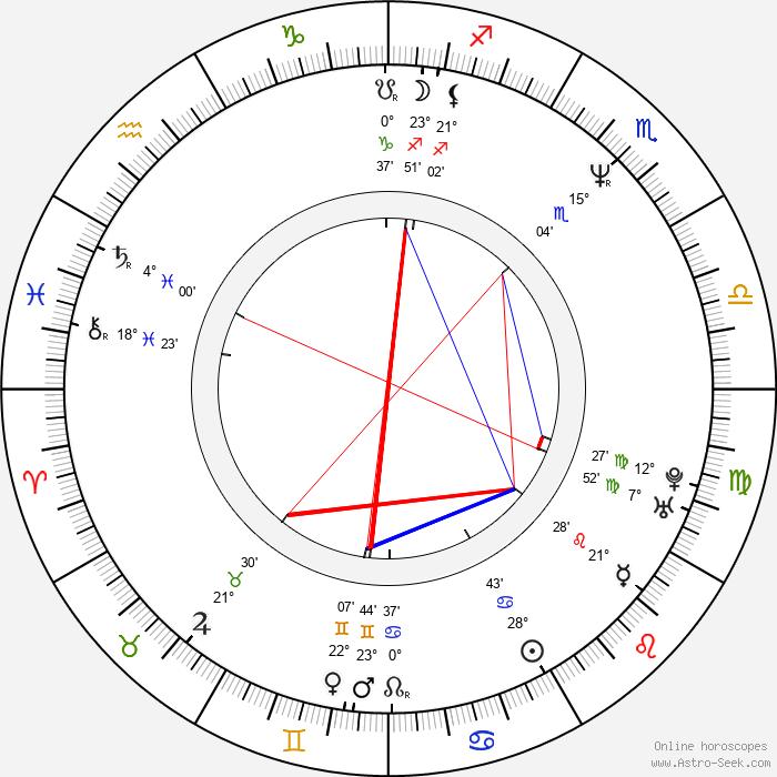 Saskia Valencia - Birth horoscope chart
