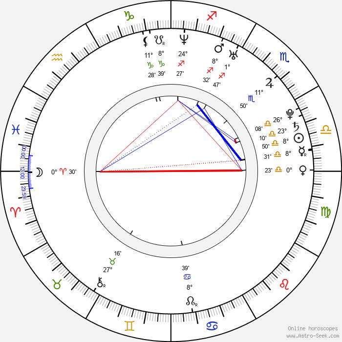 Sati Kazanova - Birth horoscope chart