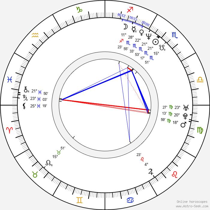 Satomi Koorogi - Birth horoscope chart
