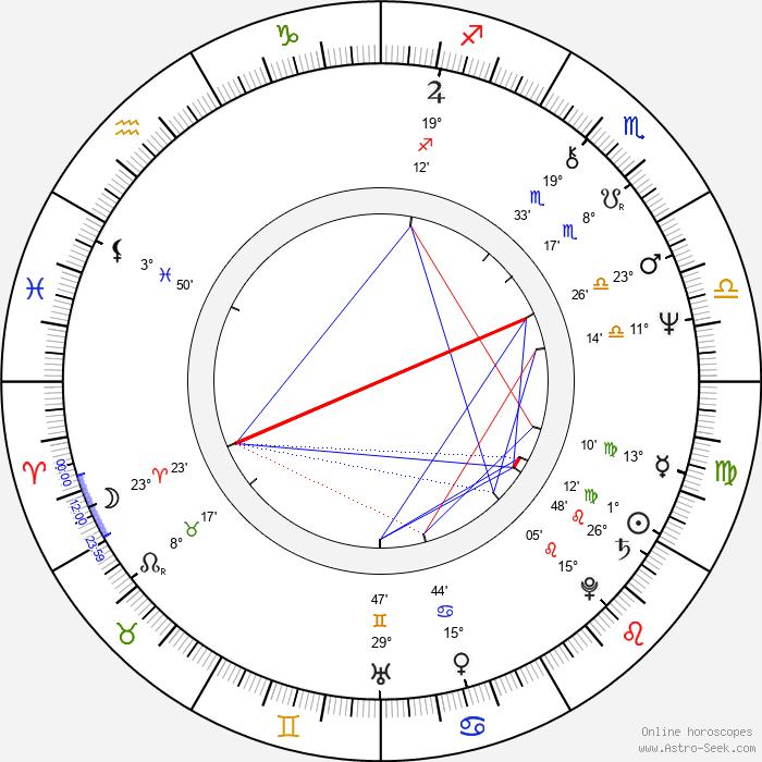 Sauli Niinistö - Birth horoscope chart