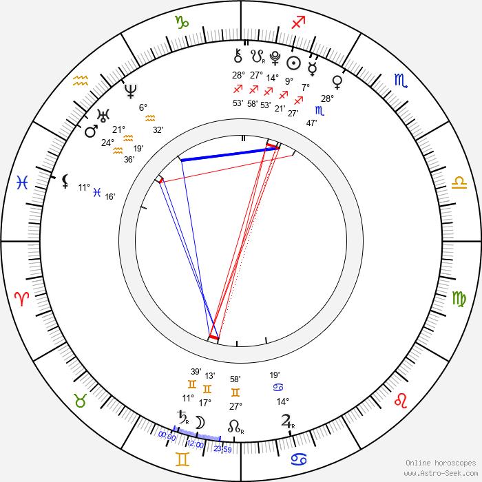 Savannah McReynolds - Birth horoscope chart