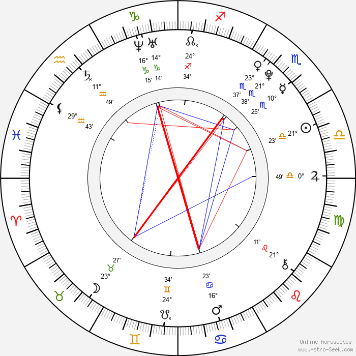Savannah Outen - Birth horoscope chart