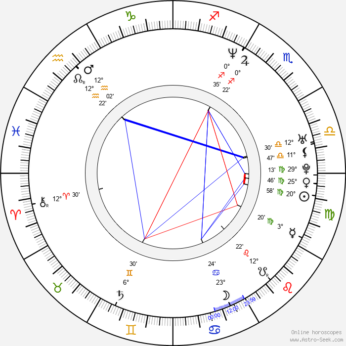 Scali Delpeyrat - Birth horoscope chart