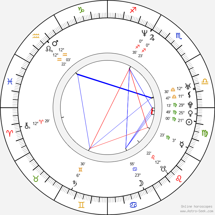 Scali Delpeyrat - Birth horoscope chart