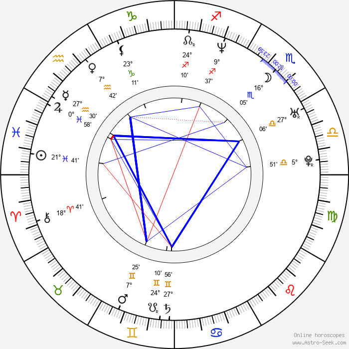 Scarlet Ortiz - Birth horoscope chart