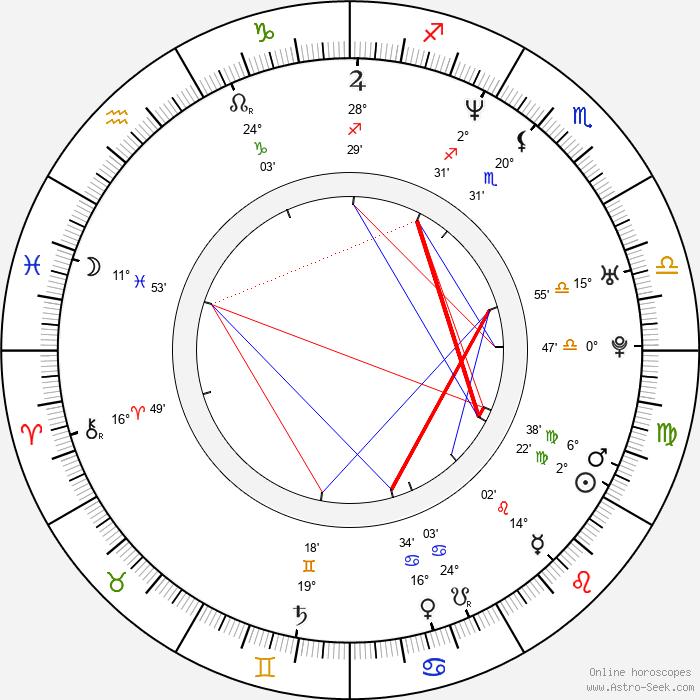 Scarlett Chorvat - Birth horoscope chart