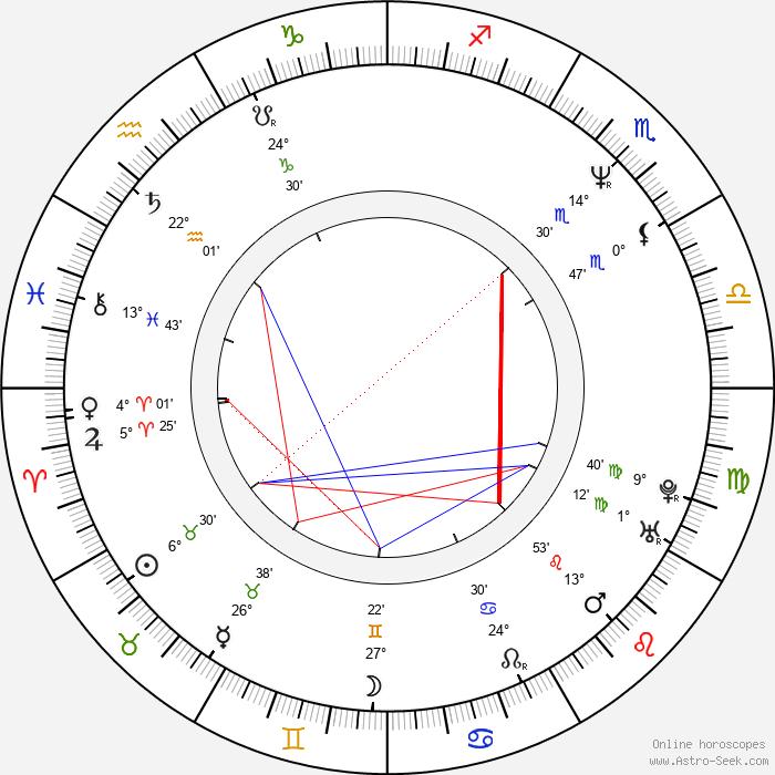 Schae Harrison - Birth horoscope chart