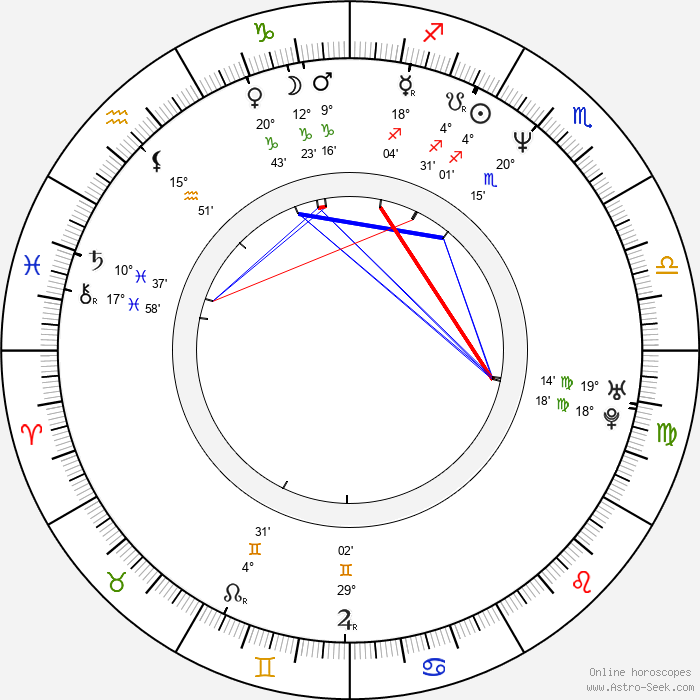 Scott Adsit - Birth horoscope chart