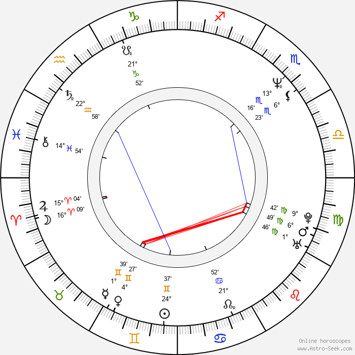 Scott Alexander - Birth horoscope chart