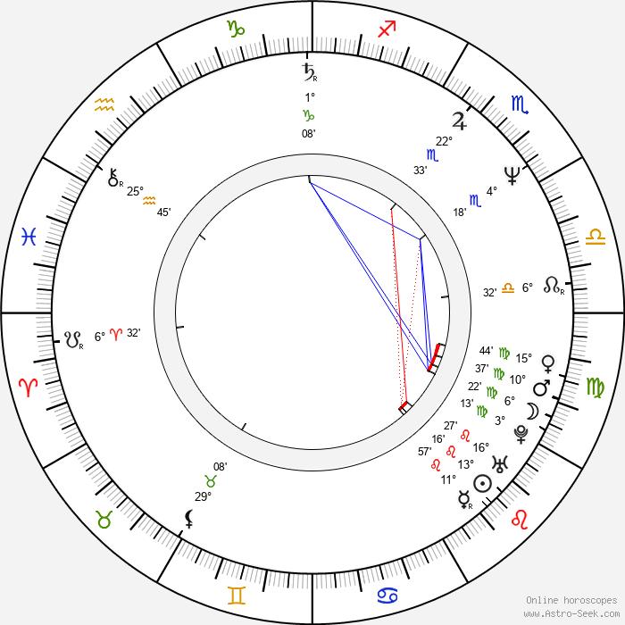 Scott Allan Campbell - Birth horoscope chart