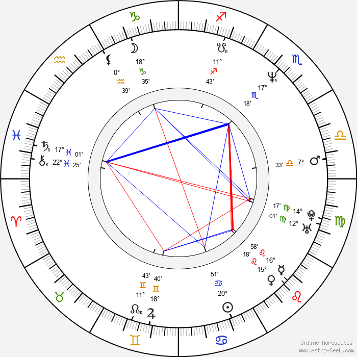 Scott B. Smith - Birth horoscope chart