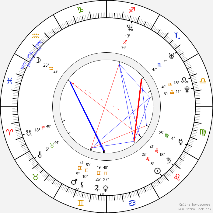 Scott Brown - Birth horoscope chart