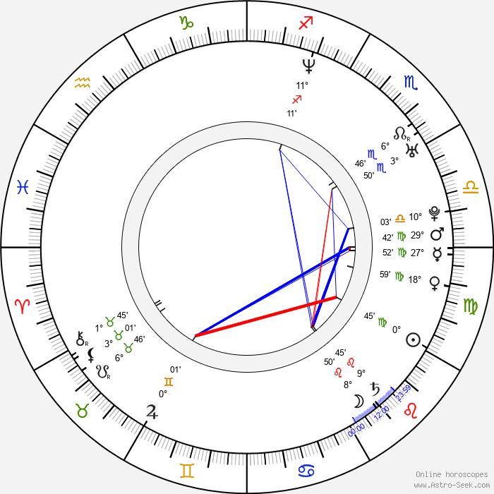 Scott Caan - Birth horoscope chart