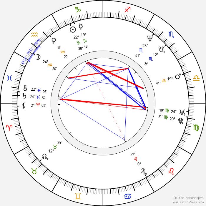 Scott Christopher - Birth horoscope chart