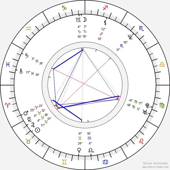 Scott Coffey - Birth horoscope chart