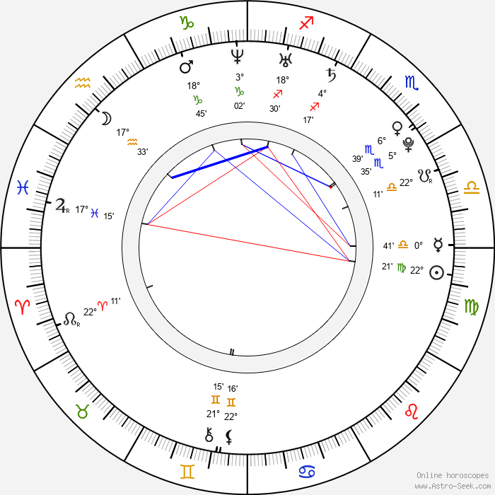 Scott Dawson - Birth horoscope chart