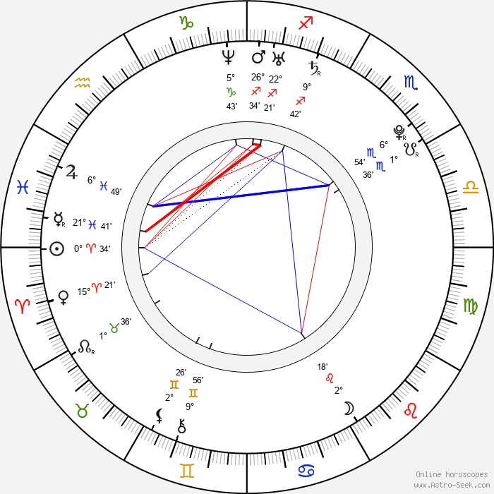 Scott Eastwood - Birth horoscope chart