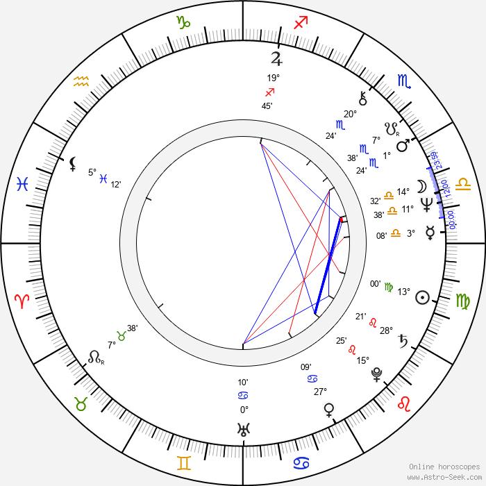 Scott H. Reiniger - Birth horoscope chart
