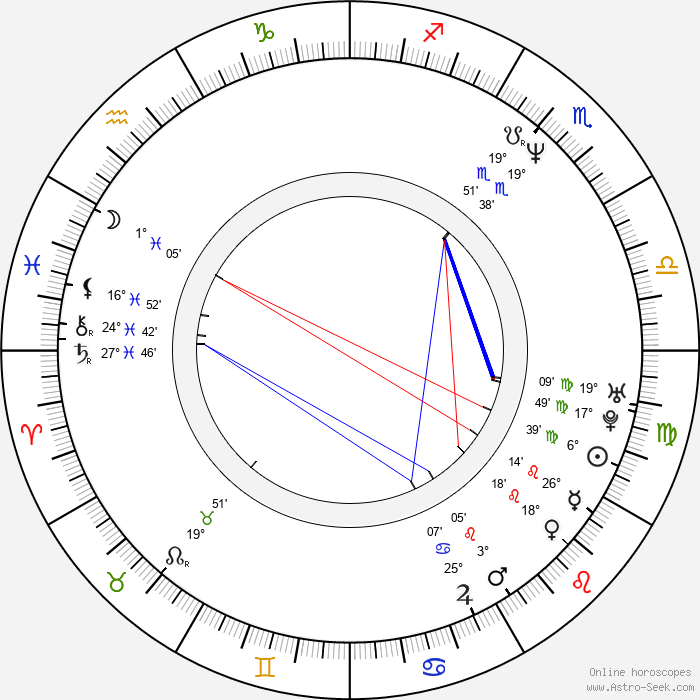 Scott Kanberg - Birth horoscope chart
