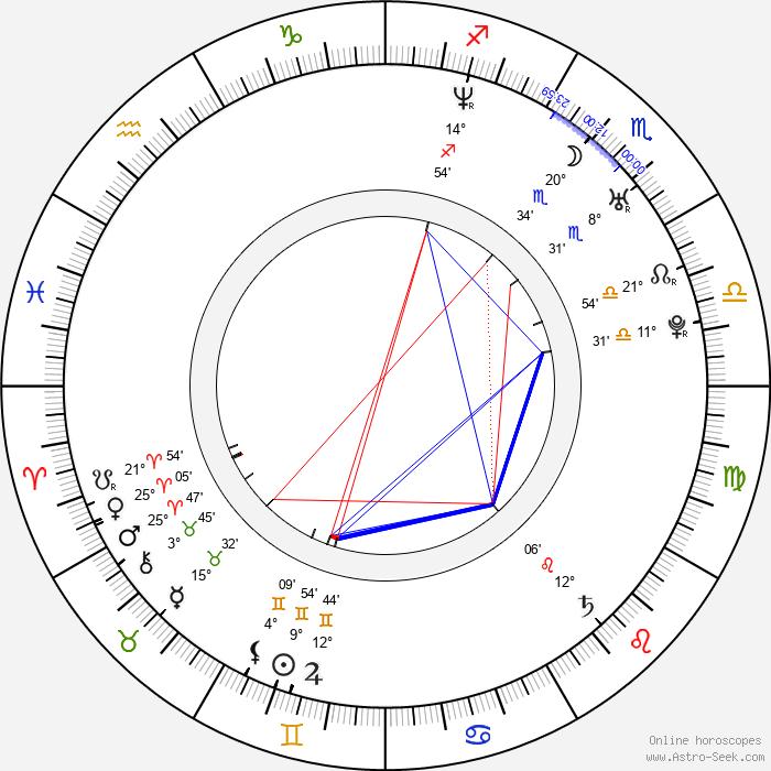 Scott Klopfenstein - Birth horoscope chart
