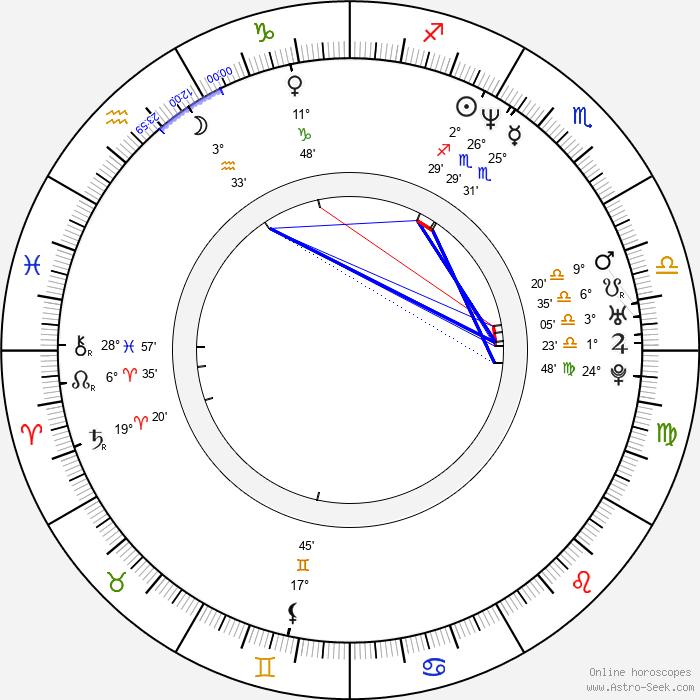Scott Krinsky - Birth horoscope chart