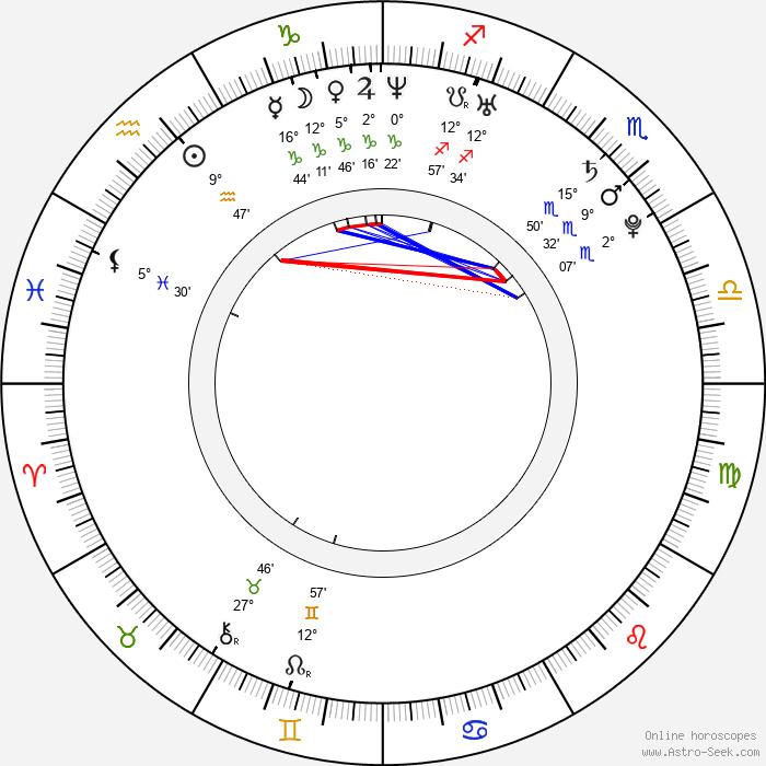 Scott Mescudi - Birth horoscope chart