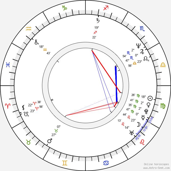 Scott Patterson - Birth horoscope chart