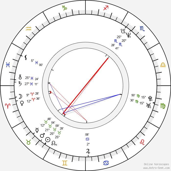 Scott Reeves - Birth horoscope chart