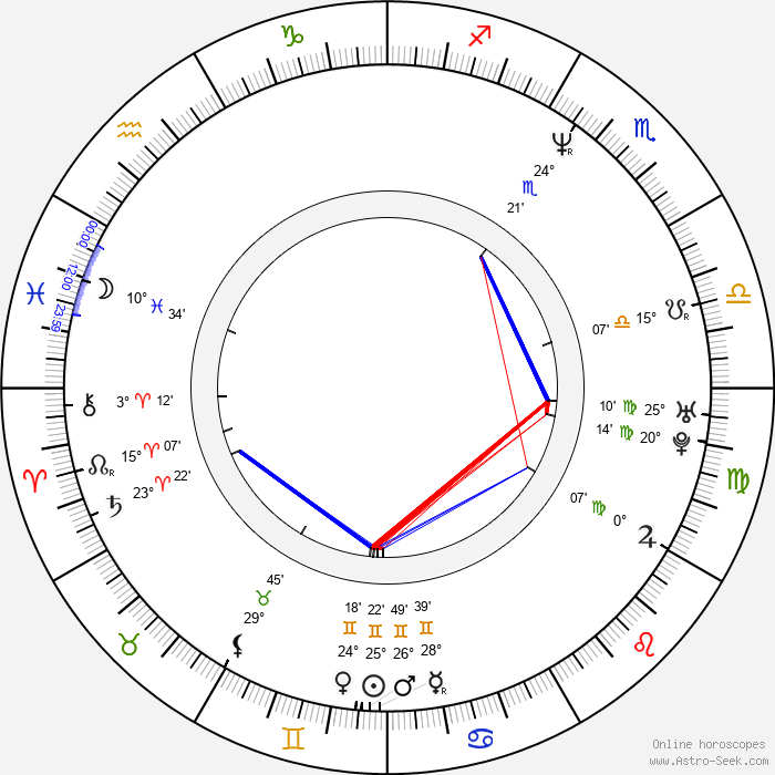 Scott Sanders - Birth horoscope chart