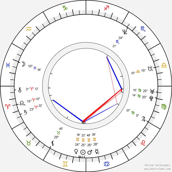 Scott Sanders - Birth horoscope chart