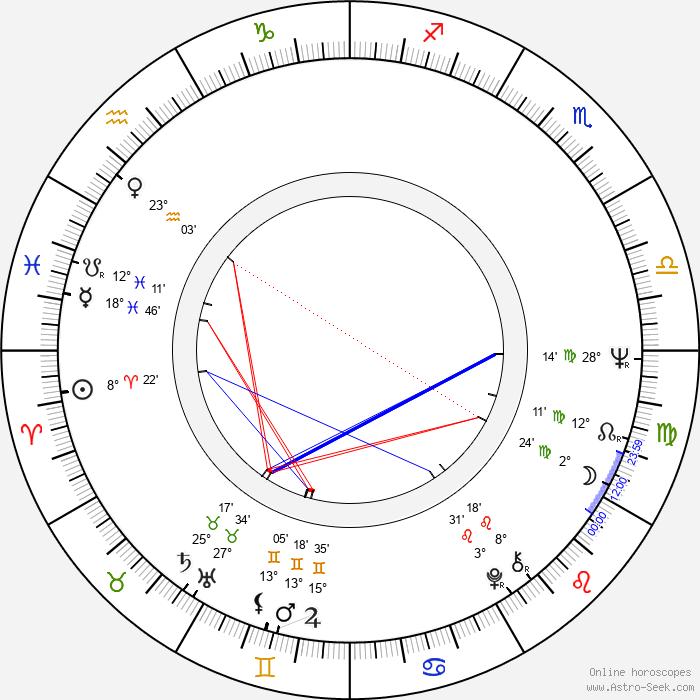 Scott Wilson - Birth horoscope chart