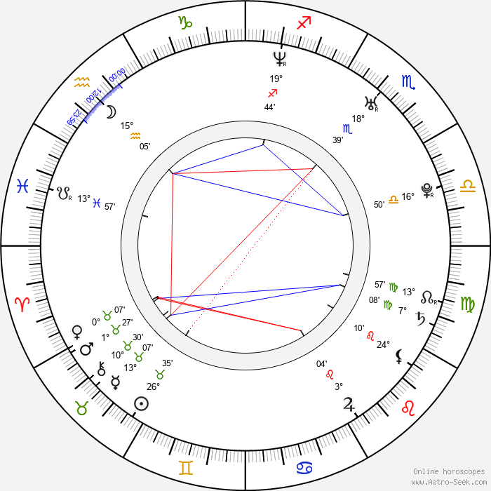 Se-a Kim - Birth horoscope chart