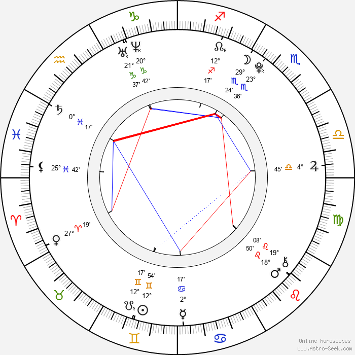Sean Berdy - Birth horoscope chart