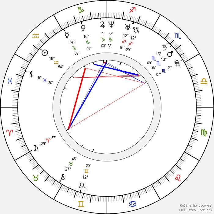 Sean Bergenheim - Birth horoscope chart