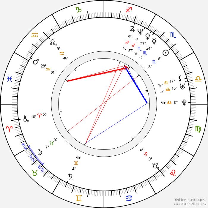 Sean Bishop - Birth horoscope chart