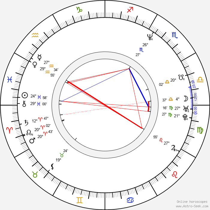 Sean Bridgers - Birth horoscope chart
