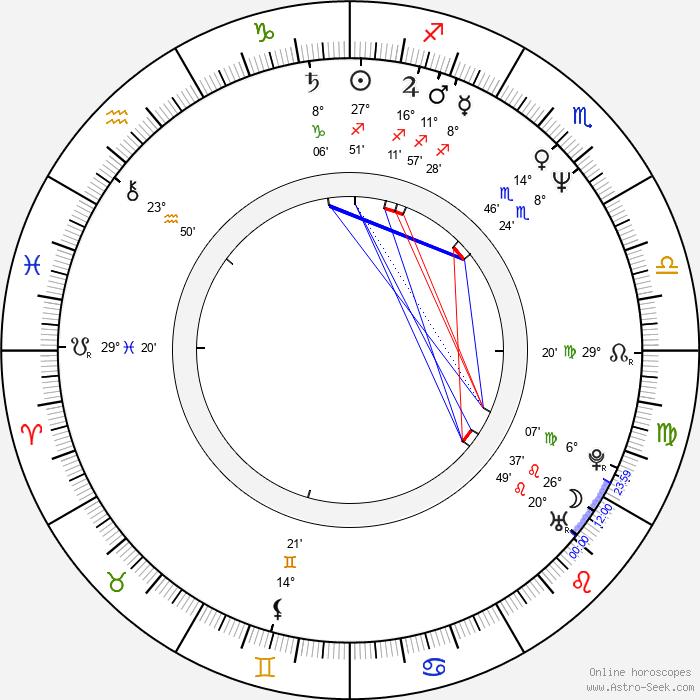 Sean Campion - Birth horoscope chart
