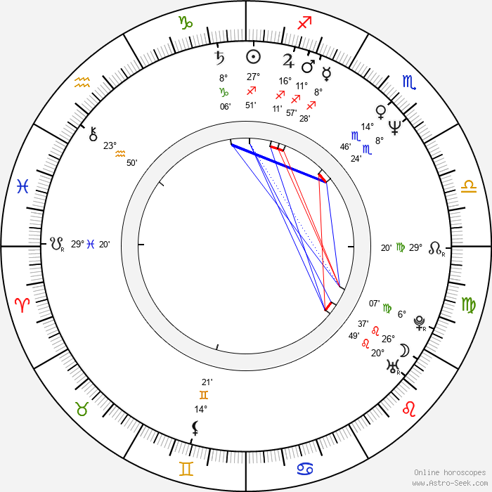 Sean Campion - Birth horoscope chart