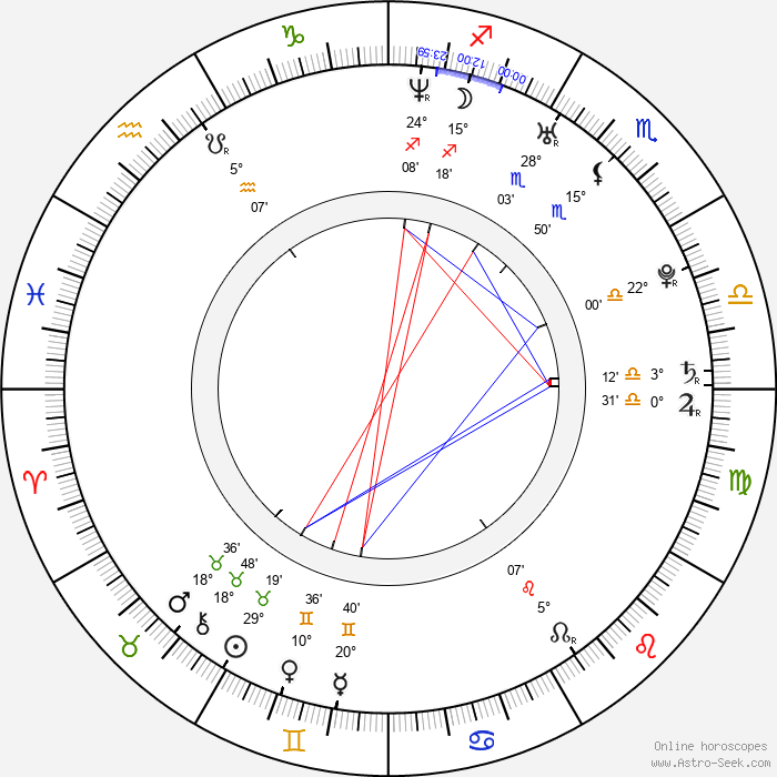 Sean Conlon - Birth horoscope chart