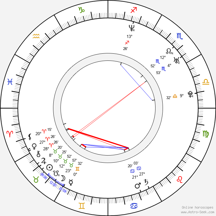 Sean Farley - Birth horoscope chart