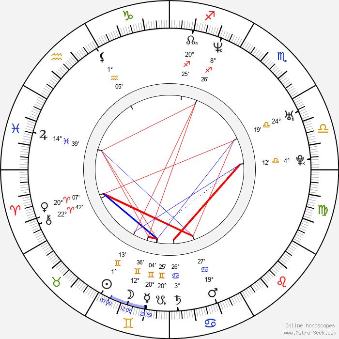 Sean Gunn - Birth horoscope chart