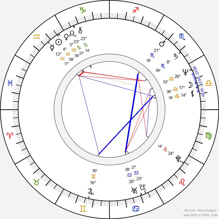 Sean Lawlor - Birth horoscope chart