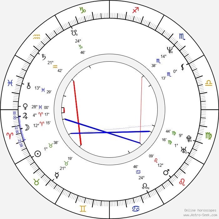 Sean Lock - Birth horoscope chart