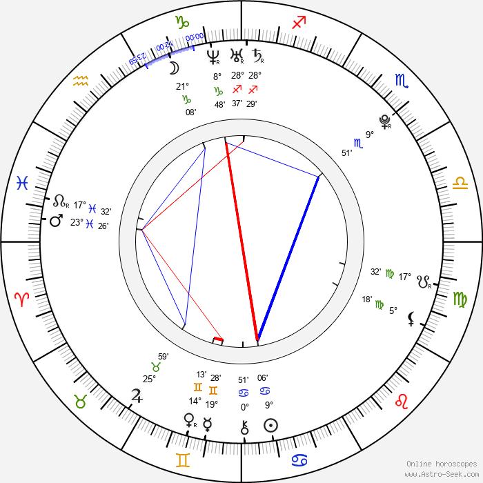Sean Marquette - Birth horoscope chart