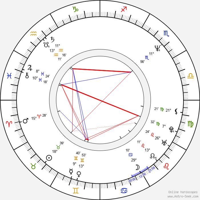 Sean McNamara - Birth horoscope chart