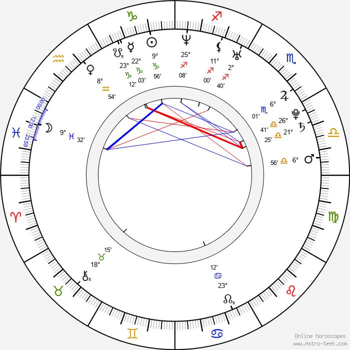 Sean Patrick Cannon - Birth horoscope chart
