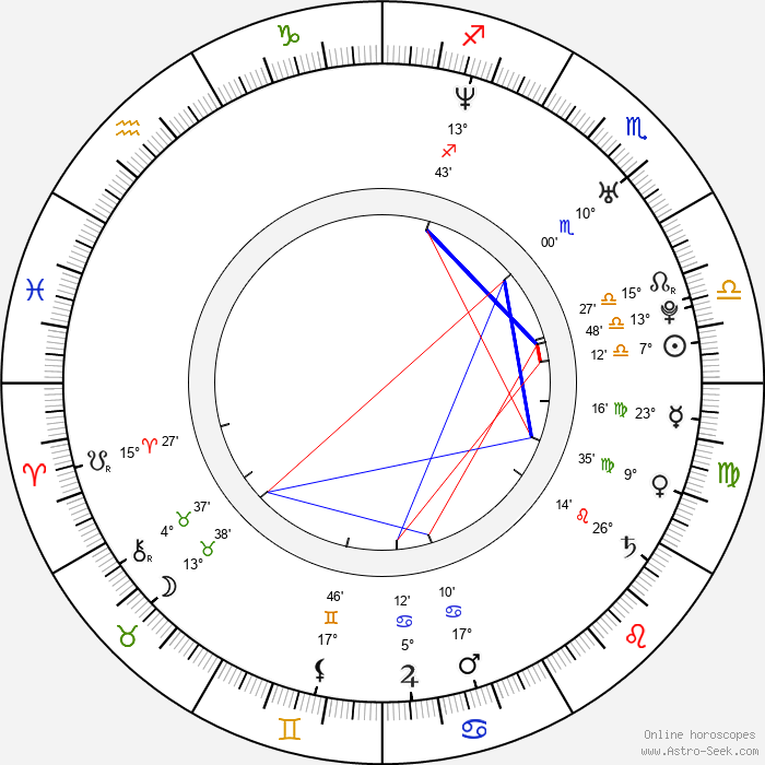 Sean Rogerson - Birth horoscope chart