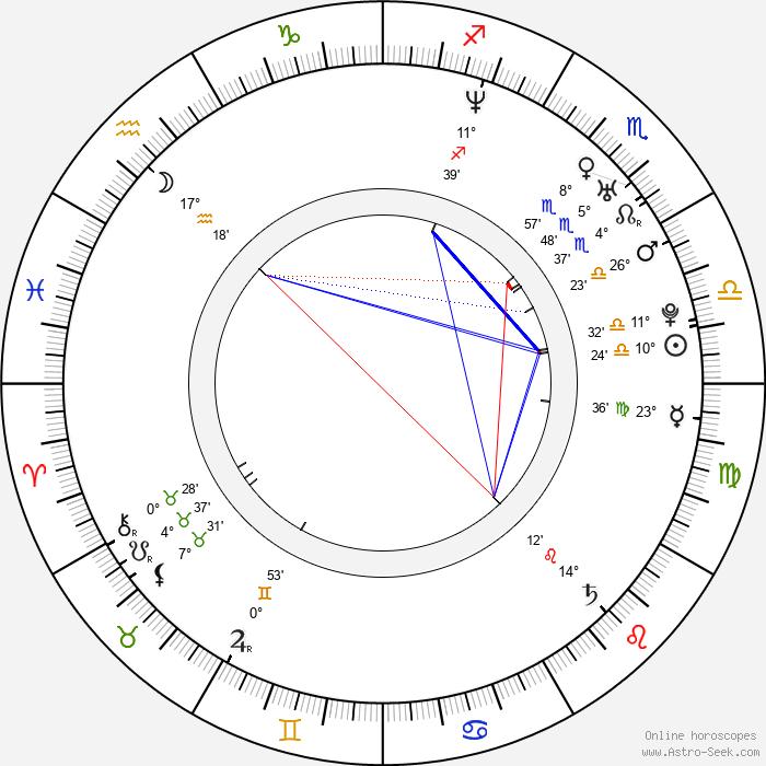 Seann William Scott - Birth horoscope chart