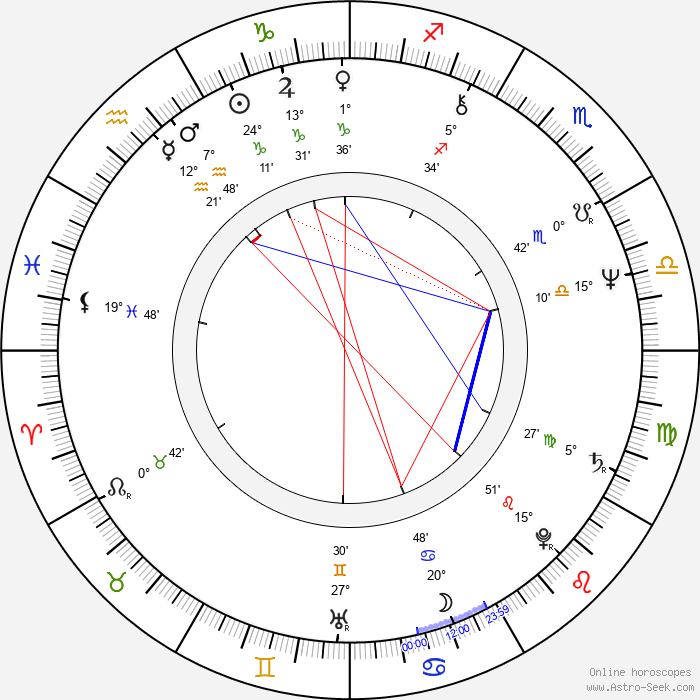 Sebastián Alarcón - Birth horoscope chart